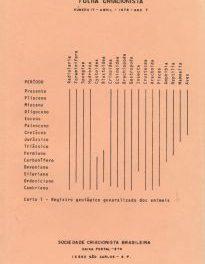 Folha Criacionista Nº. 17 – 1º Quadrimestre de 1978 – Ano 7